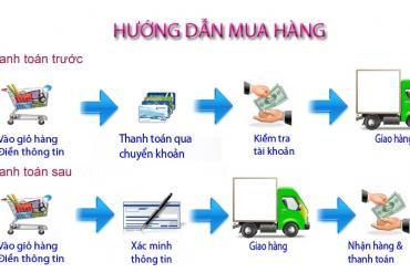 ĐẶT HÀNG & THANH TOÁN